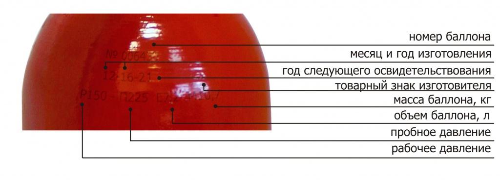 Маркировка углекислотных огнетушителей ИНЕЙ.jpg