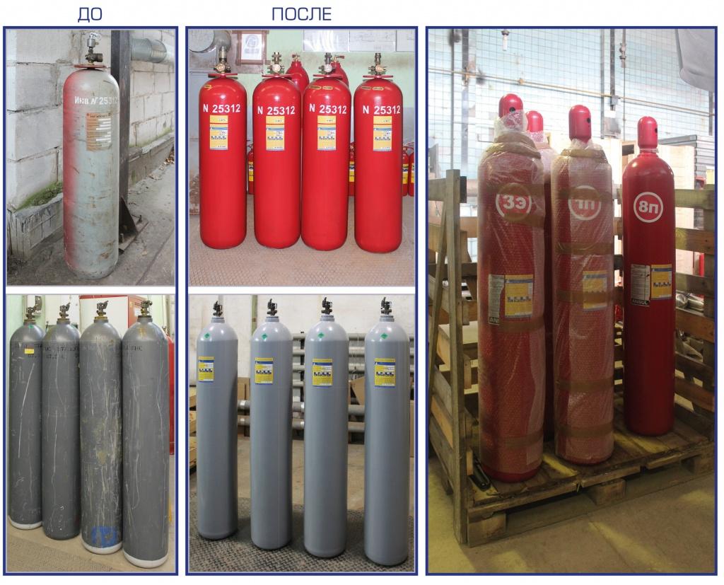 Перезарядка и утилизация модулей газового пожаротушения