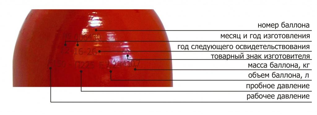 Маркировка баллона ОУ-5 с надписями